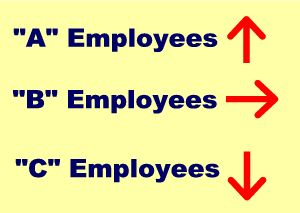 A-b-c-employees-300x213