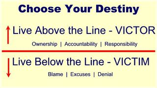 Above-below-the-line